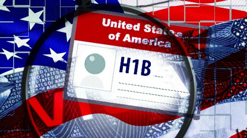 H1b Cap Exempt: What is it and Other Things to Know about It